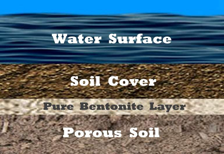 Sealing Dams With Sodium Bentonite – The Pure Blanket Method